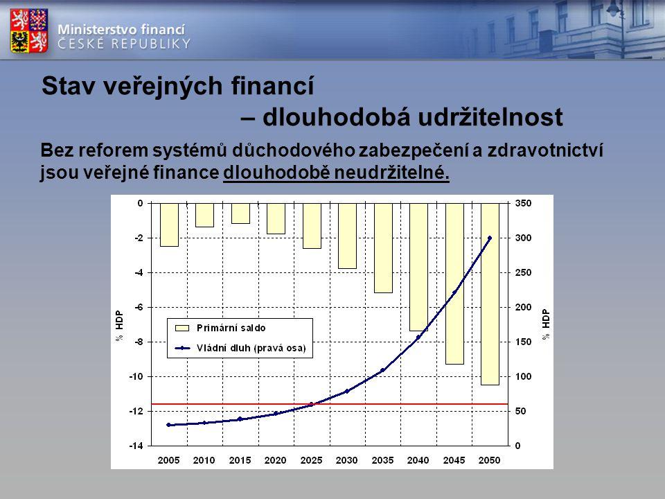 Bez reforem systémů důchodového zabezpečení a zdravotnictví jsou veřejné finance dlouhodobě neudržitelné. Stav veřejných financí – dlouhodobá udržitel