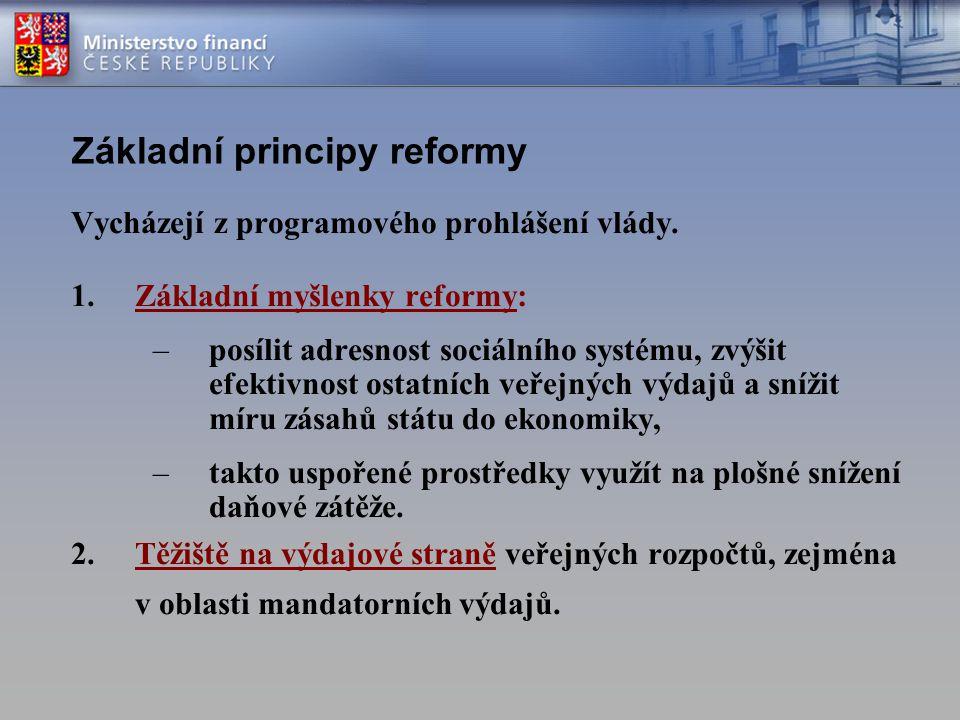 Základní principy reformy Vycházejí z programového prohlášení vlády. 1.Základní myšlenky reformy: –posílit adresnost sociálního systému, zvýšit efekti