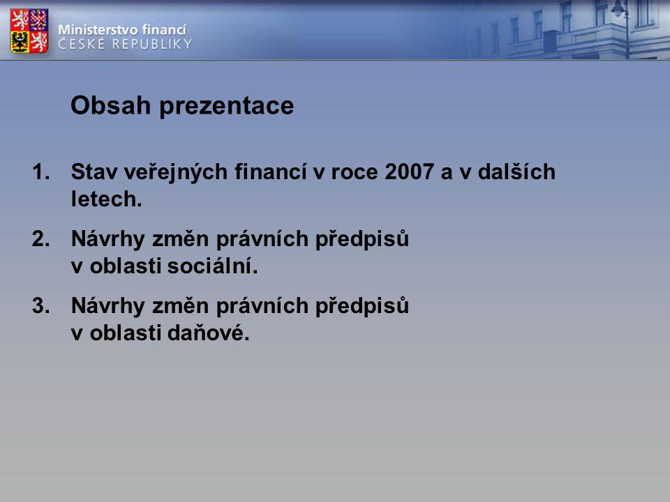 Obsah prezentace 1.Stav veřejných financí v roce 2007 a v dalších letech. 2.Návrhy změn právních předpisů v oblasti sociální. 3.Návrhy změn právních p