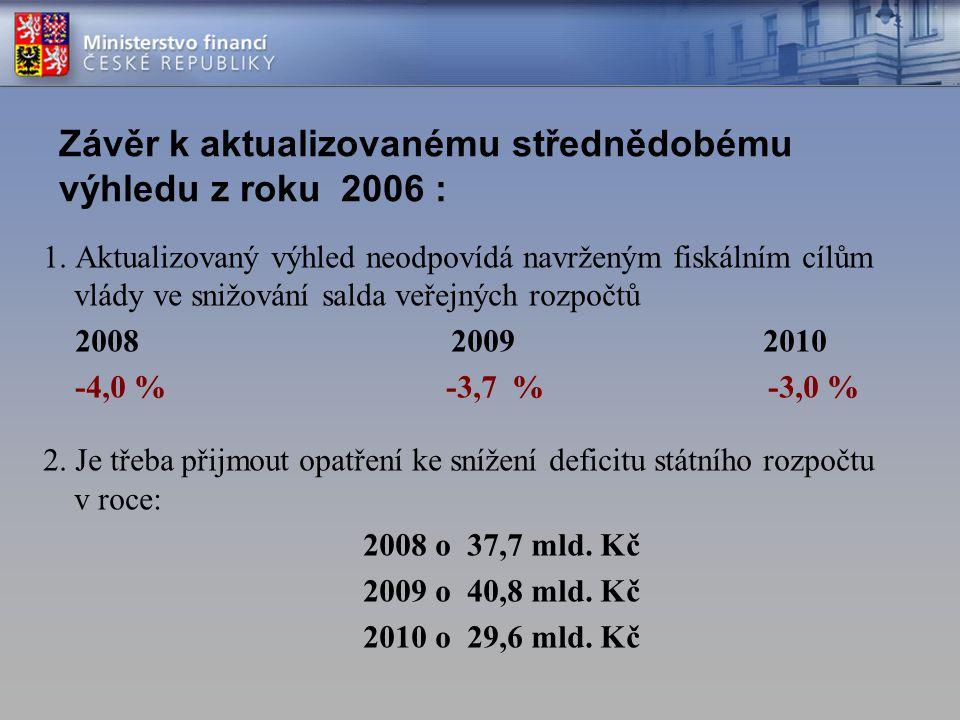 Závěr k aktualizovanému střednědobému výhledu z roku 2006 : 1. Aktualizovaný výhled neodpovídá navrženým fiskálním cílům vlády ve snižování salda veře