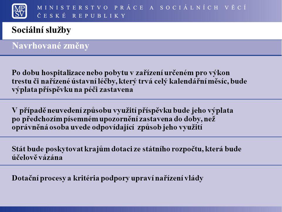 Sociální služby Navrhované změny Po dobu hospitalizace nebo pobytu v zařízení určeném pro výkon trestu či nařízené ústavní léčby, který trvá celý kale