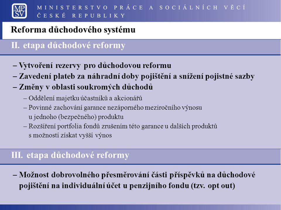 Reforma důchodového systému II. etapa důchodové reformy III. etapa důchodové reformy – Možnost dobrovolného přesměrování části příspěvků na důchodové
