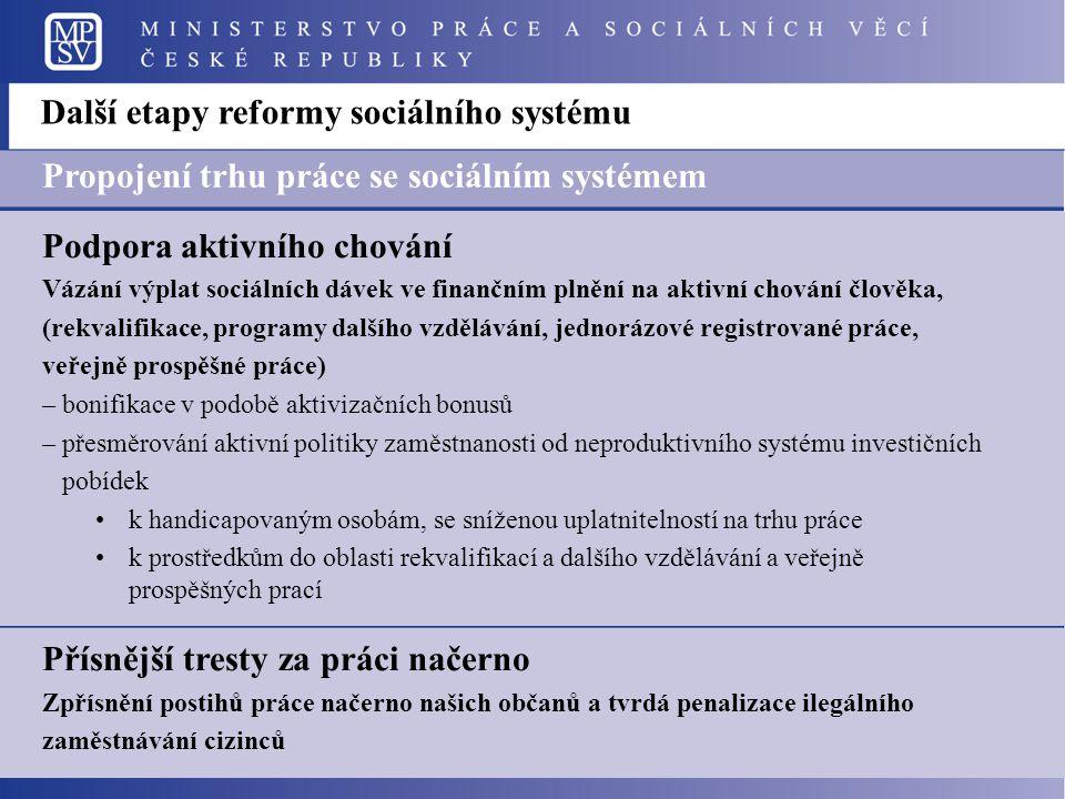 Další etapy reformy sociálního systému Propojení trhu práce se sociálním systémem Podpora aktivního chování Vázání výplat sociálních dávek ve finanční