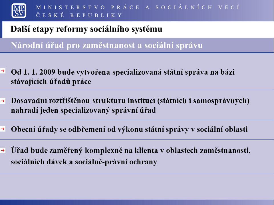 Další etapy reformy sociálního systému Národní úřad pro zaměstnanost a sociální správu Od 1. 1. 2009 bude vytvořena specializovaná státní správa na bá
