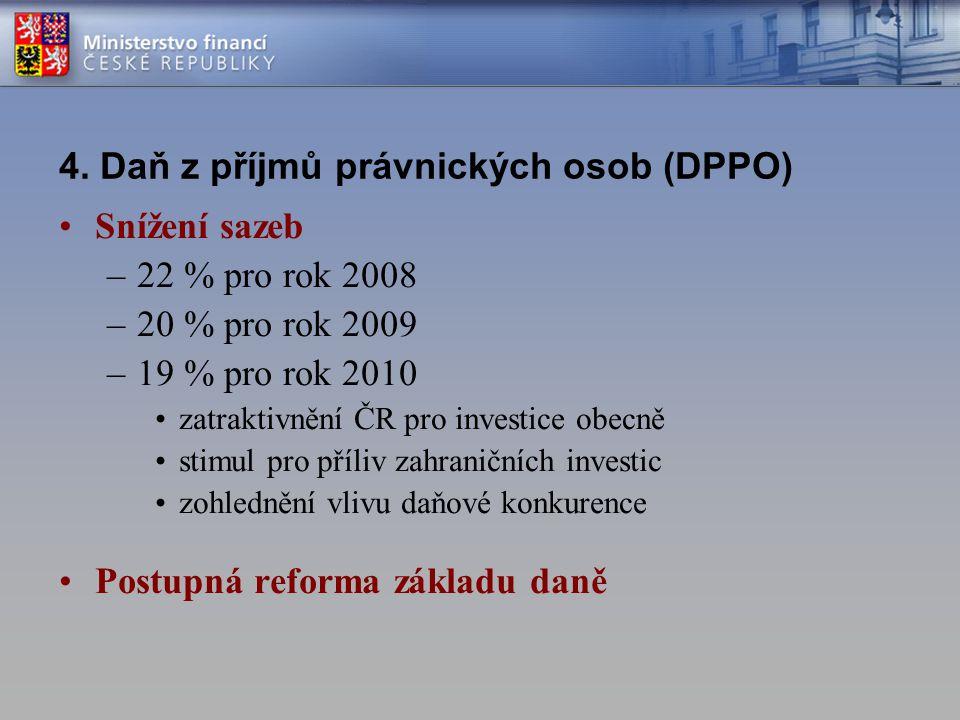 4. Daň z příjmů právnických osob (DPPO) Snížení sazeb –22 % pro rok 2008 –20 % pro rok 2009 –19 % pro rok 2010 zatraktivnění ČR pro investice obecně s