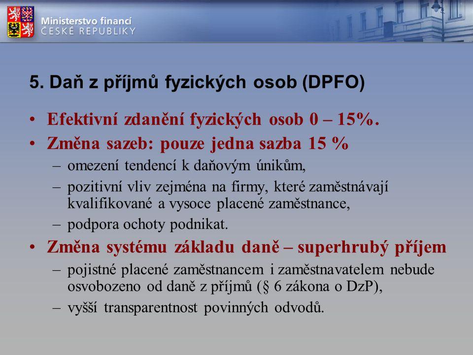 5. Daň z příjmů fyzických osob (DPFO) Efektivní zdanění fyzických osob 0 – 15%. Změna sazeb: pouze jedna sazba 15 % –omezení tendencí k daňovým únikům