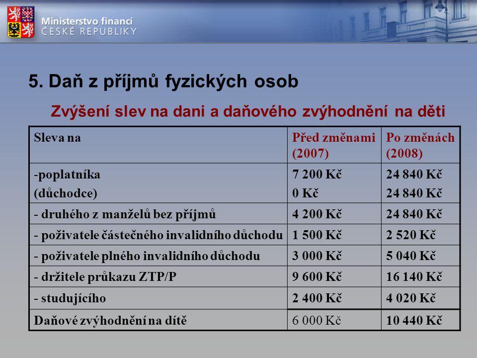 5. Daň z příjmů fyzických osob Zvýšení slev na dani a daňového zvýhodnění na děti Sleva naPřed změnami (2007) Po změnách (2008) -poplatníka (důchodce)