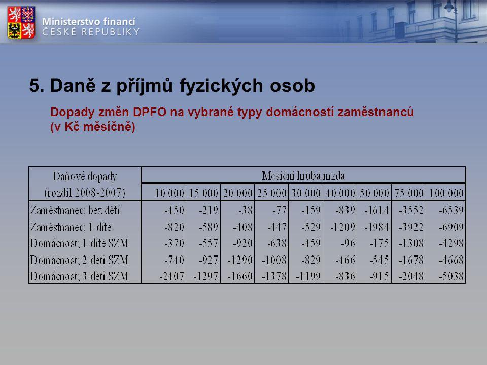 5. Daně z příjmů fyzických osob Dopady změn DPFO na vybrané typy domácností zaměstnanců (v Kč měsíčně)