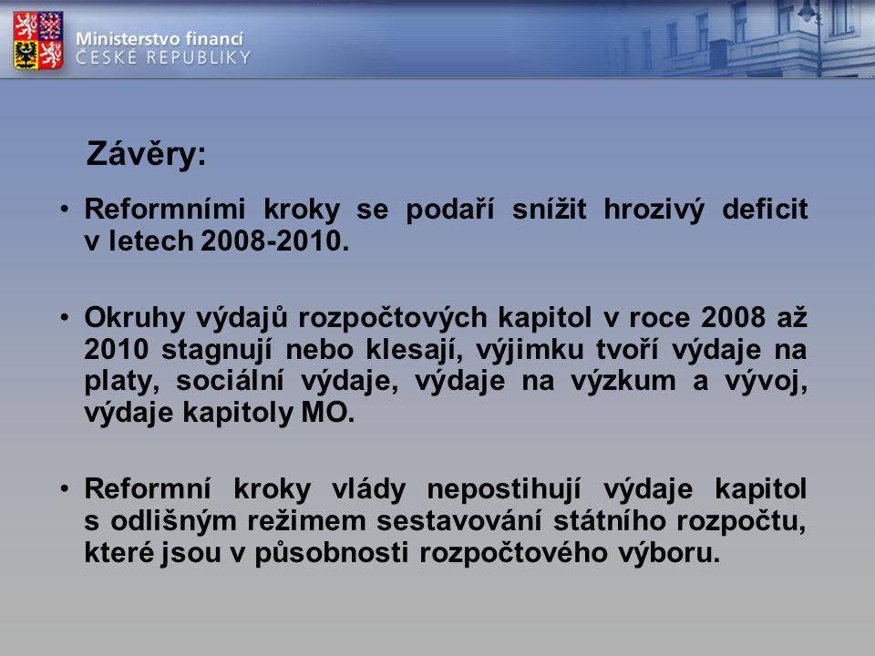 Závěry: Reformními kroky se podaří snížit hrozivý deficit v letech 2008-2010. Okruhy výdajů rozpočtových kapitol v roce 2008 až 2010 stagnují nebo kle