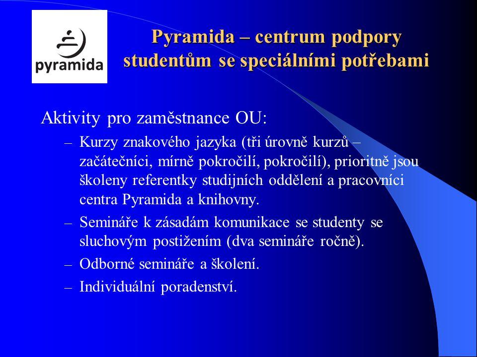 Pyramida – centrum podpory studentům se speciálními potřebami Aktivity pro zaměstnance OU: – Kurzy znakového jazyka (tři úrovně kurzů – začátečníci, mírně pokročilí, pokročilí), prioritně jsou školeny referentky studijních oddělení a pracovníci centra Pyramida a knihovny.