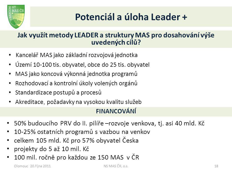 Potenciál a úloha Leader + Kancelář MAS jako základní rozvojová jednotka Území 10-100 tis. obyvatel, obce do 25 tis. obyvatel MAS jako koncová výkonná