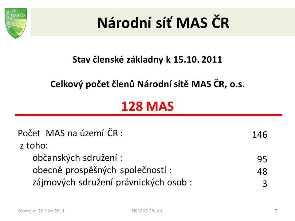 Olomouc 20.října 2011NS MAS ČR, o.s.7 Národní síť MAS ČR Stav členské základny k 15.10. 2011 Celkový počet členů Národní sítě MAS ČR, o.s. 128 MAS Poč