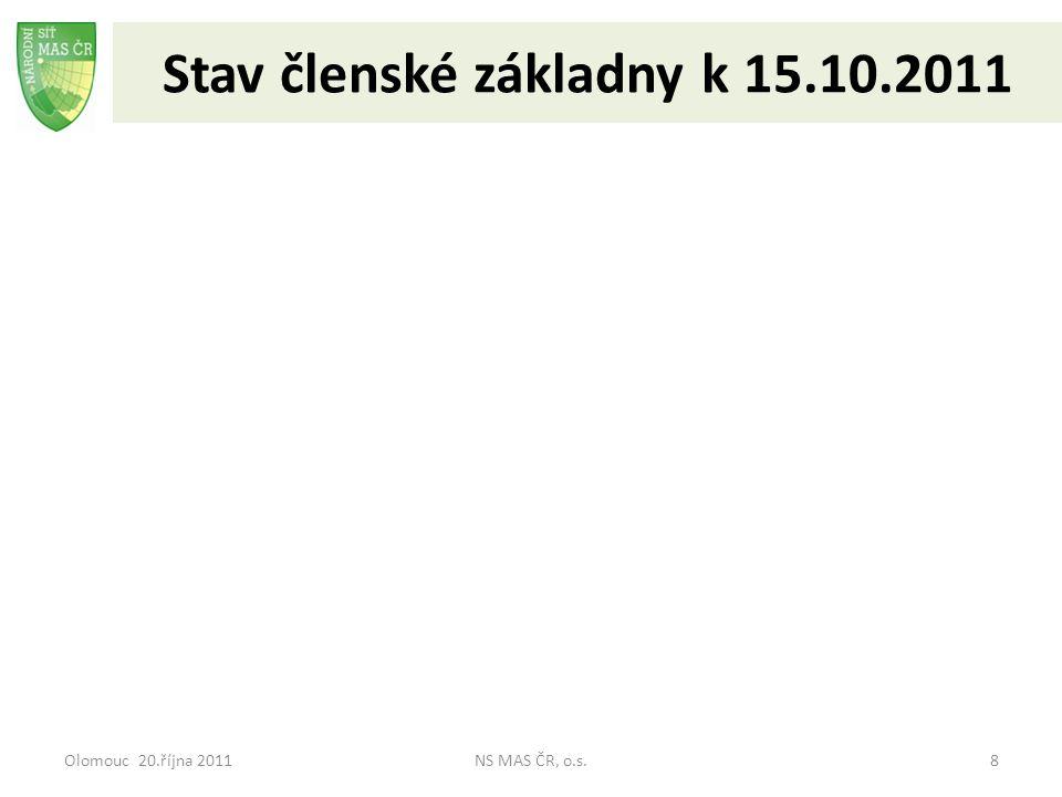 Olomouc 20.října 2011NS MAS ČR, o.s.8 Stav členské základny k 15.10.2011