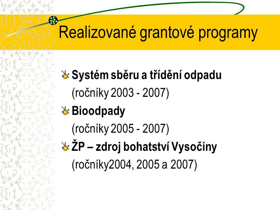 Realizované grantové programy Systém sběru a třídění odpadu (ročníky 2003 - 2007) Bioodpady (ročníky 2005 - 2007) ŽP – zdroj bohatství Vysočiny (ročníky2004, 2005 a 2007)