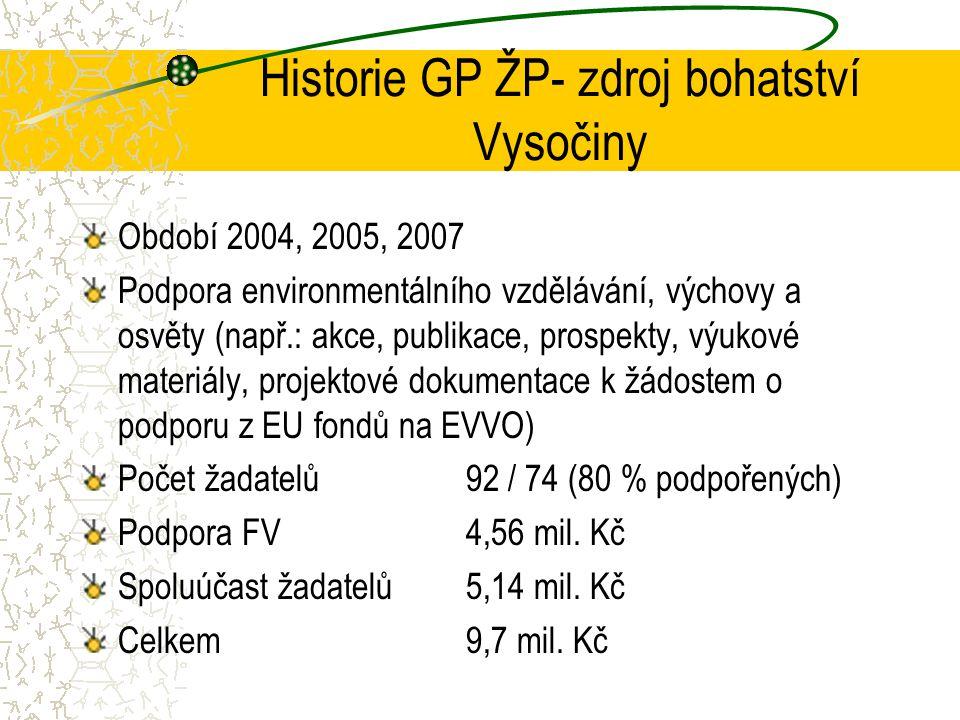 Historie GP ŽP- zdroj bohatství Vysočiny Období 2004, 2005, 2007 Podpora environmentálního vzdělávání, výchovy a osvěty (např.: akce, publikace, prospekty, výukové materiály, projektové dokumentace k žádostem o podporu z EU fondů na EVVO) Počet žadatelů 92 / 74 (80 % podpořených) Podpora FV 4,56 mil.