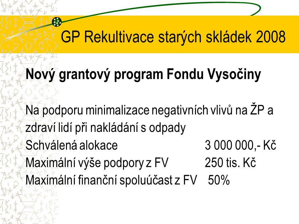 GP Rekultivace starých skládek 2008 Nový grantový program Fondu Vysočiny Na podporu minimalizace negativních vlivů na ŽP a zdraví lidí při nakládání s odpady Schválená alokace 3 000 000,- Kč Maximální výše podpory z FV 250 tis.