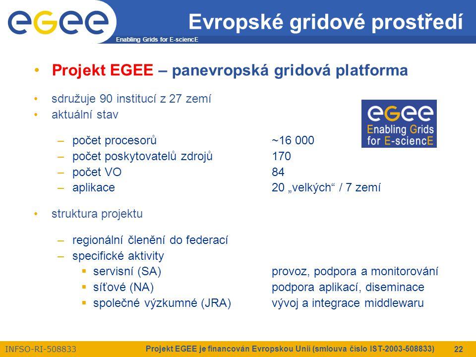"""Enabling Grids for E-sciencE INFSO-RI-508833 Projekt EGEE je financován Evropskou Unií (smlouva číslo IST-2003-508833) 22 Evropské gridové prostředí Projekt EGEE – panevropská gridová platforma sdružuje 90 institucí z 27 zemí aktuální stav –počet procesorů~16 000 –počet poskytovatelů zdrojů170 –počet VO84 –aplikace20 """"velkých / 7 zemí struktura projektu –regionální členění do federací –specifické aktivity  servisní (SA)provoz, podpora a monitorování  síťové (NA)podpora aplikací, diseminace  společné výzkumné (JRA)vývoj a integrace middlewaru"""