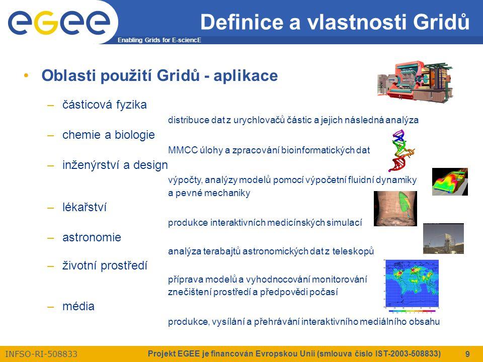 Enabling Grids for E-sciencE INFSO-RI-508833 Projekt EGEE je financován Evropskou Unií (smlouva číslo IST-2003-508833) 10 Schéma služeb a jejich funkce Bezpečnost Správa zatížení zdrojůSpráva datInformace & monitorování AplikaceVýpočetní & datové kapacity Zjednodušené schéma fungování –funkce jednotlivých prvků víceméně společné všem Gridům –pojmenování jednotlivých elementů podle projektu EGEE