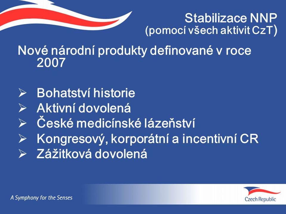 Stabilizace NNP (pomocí všech aktivit CzT ) Nové národní produkty definované v roce 2007  Bohatství historie  Aktivní dovolená  České medicínské lázeňství  Kongresový, korporátní a incentivní CR  Zážitková dovolená