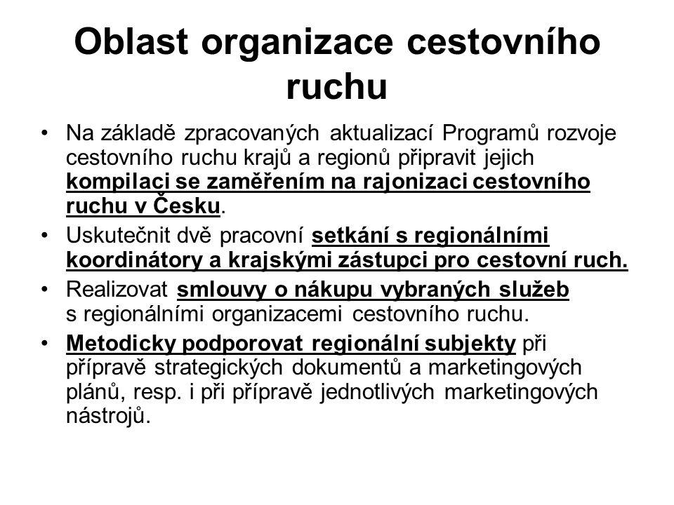Oblast organizace cestovního ruchu Na základě zpracovaných aktualizací Programů rozvoje cestovního ruchu krajů a regionů připravit jejich kompilaci se zaměřením na rajonizaci cestovního ruchu v Česku.