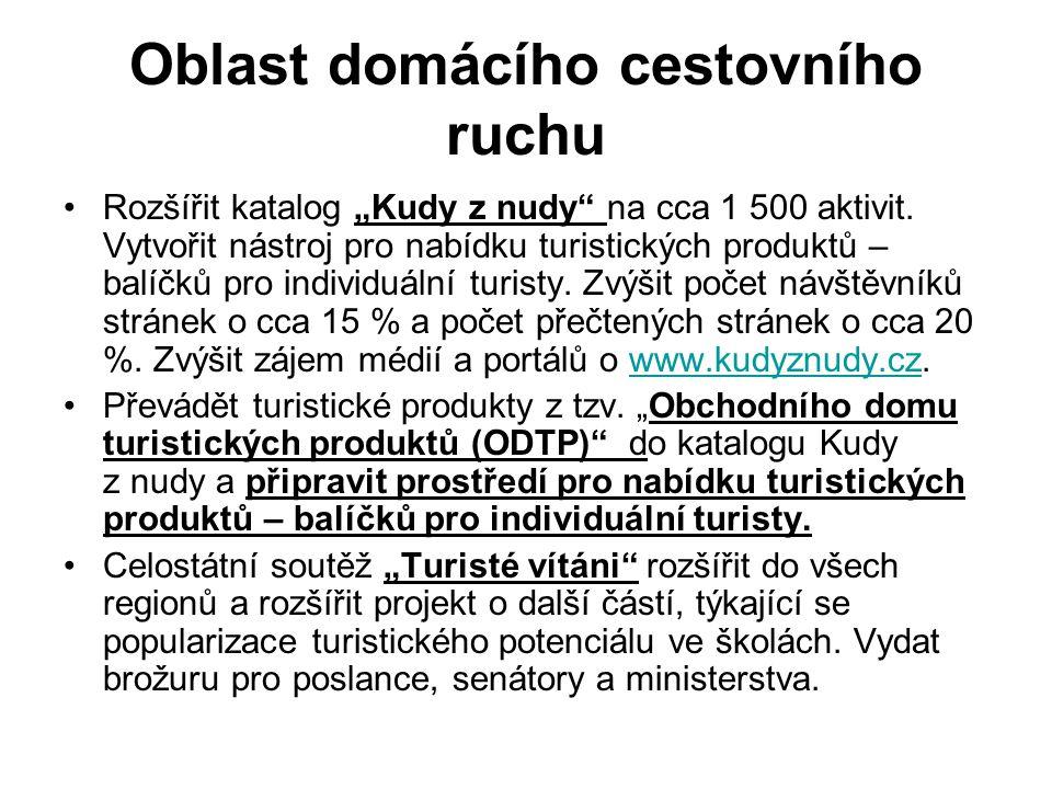 """Oblast domácího cestovního ruchu Rozšířit katalog """"Kudy z nudy na cca 1 500 aktivit."""