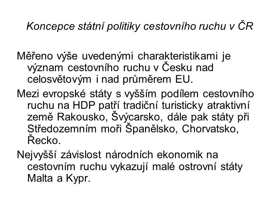 Koncepce státní politiky cestovního ruchu v ČR Měřeno výše uvedenými charakteristikami je význam cestovního ruchu v Česku nad celosvětovým i nad průměrem EU.