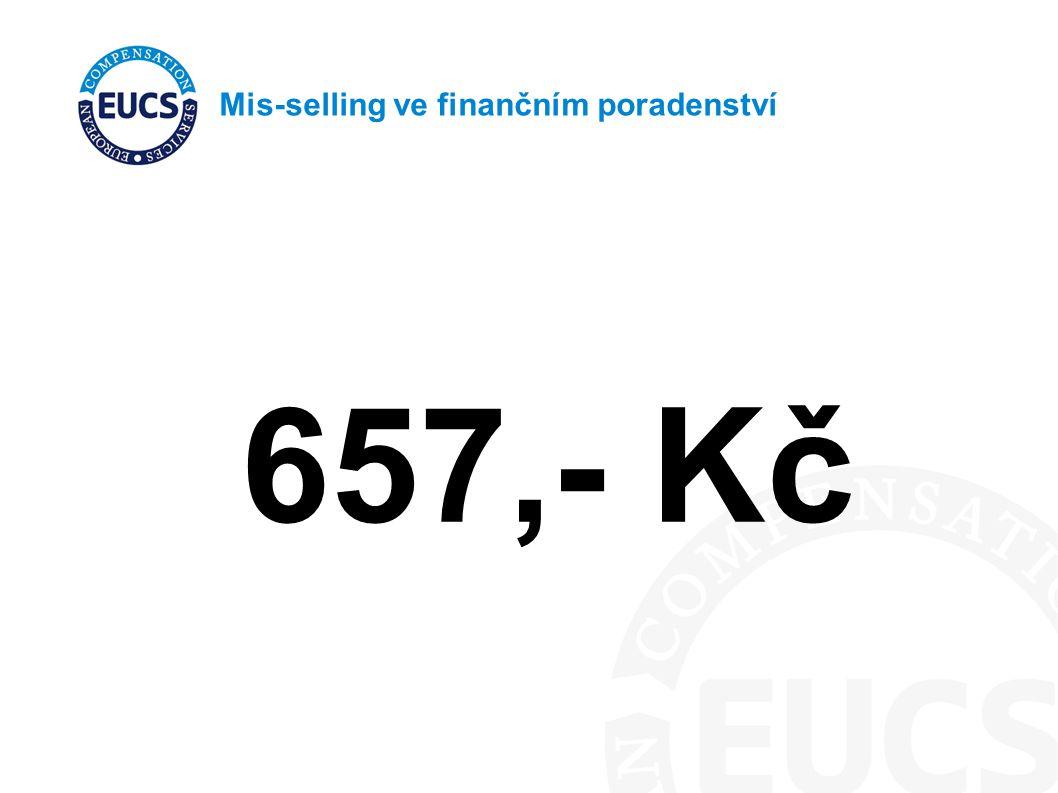 Mis-selling ve finančním poradenství 657,- Kč