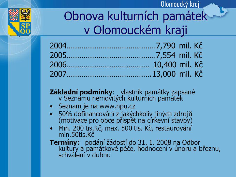 Obnova kulturních památek v Olomouckém kraji 2004……………………………………7,790 mil. Kč 2005……………………………………7,554 mil. Kč 2006………………………………… 10,400 mil. Kč 2007…………