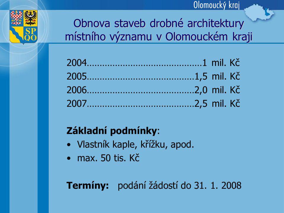 Obnova staveb drobné architektury místního významu v Olomouckém kraji 2004………………………………………1 mil. Kč 2005……………………………………1,5 mil. Kč 2006……………………………………2,0