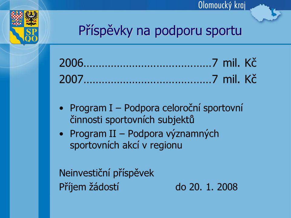 Příspěvky na podporu sportu 2006……………………………………7 mil. Kč 2007……………………………………7 mil. Kč Program I – Podpora celoroční sportovní činnosti sportovních subje