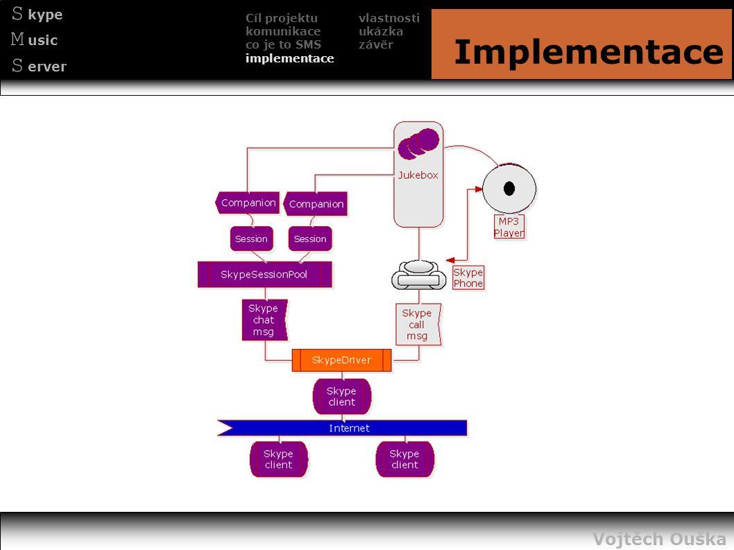 S kype M usic S erver Vlastnosti SMS ● Javovská aplikace ● Platforma Windows ● Podporované zvukový formát mp3 ● Konfigurace serveru pomocí XML ● Víceuživatelská podpora,...