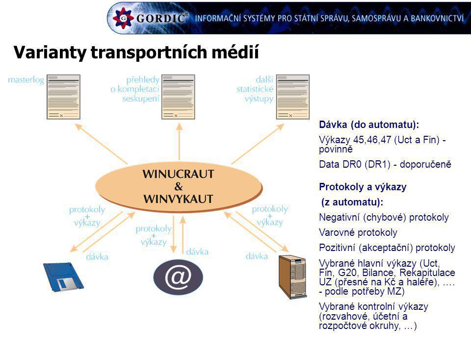 Varianty transportních médií Dávka (do automatu): Výkazy 45,46,47 (Uct a Fin) - povinně Data DR0 (DR1) - doporučeně Protokoly a výkazy (z automatu): N
