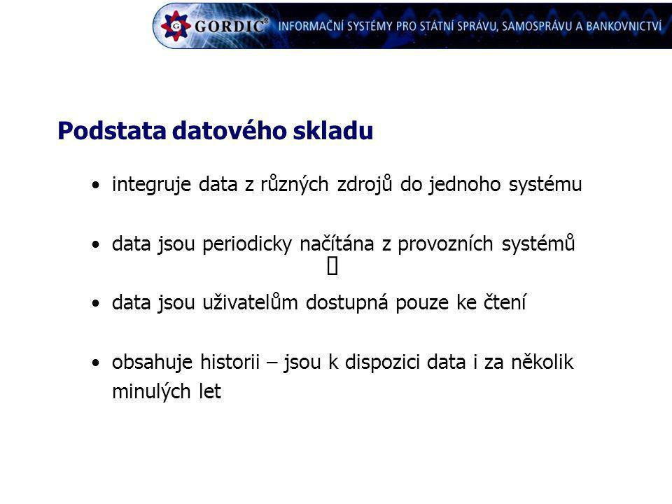 Podstata datového skladu integruje data z různých zdrojů do jednoho systému data jsou periodicky načítána z provozních systémů data jsou uživatelům do