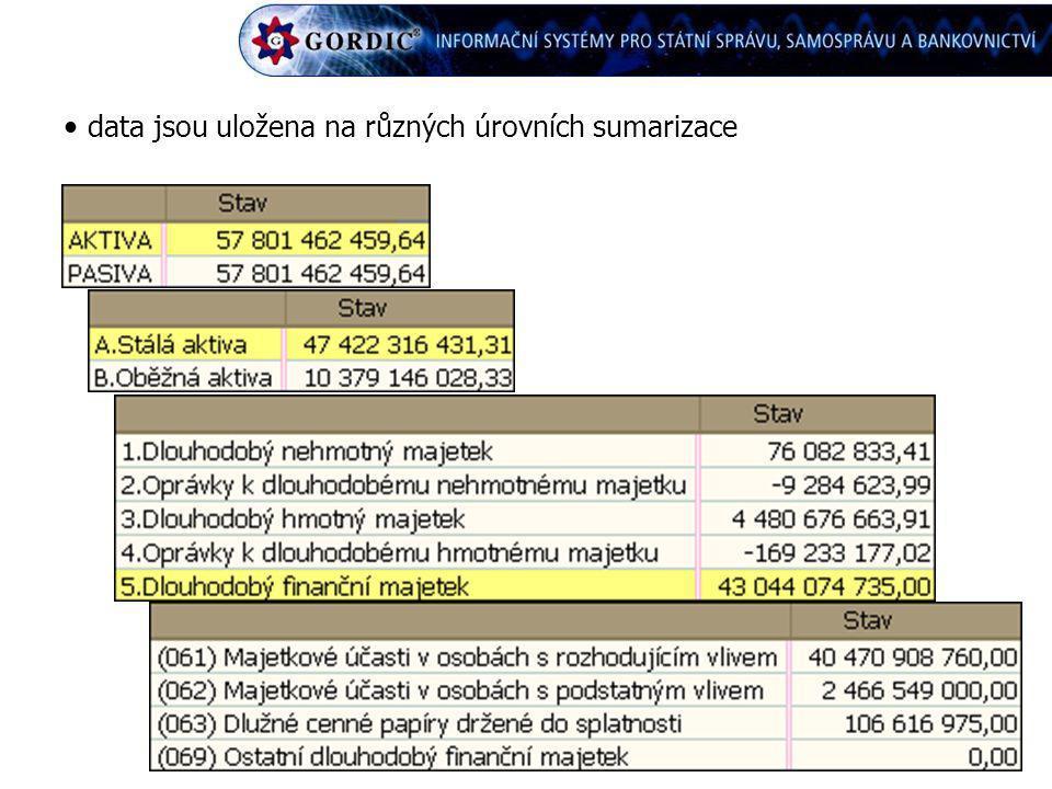 data jsou uložena na různých úrovních sumarizace