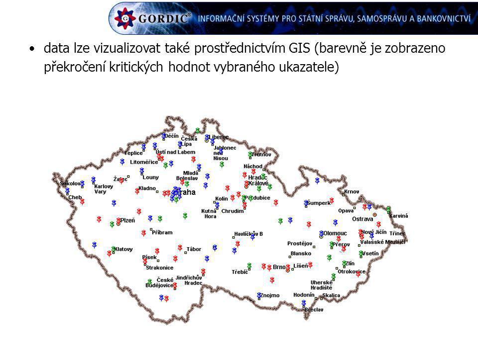 data lze vizualizovat také prostřednictvím GIS (barevně je zobrazeno překročení kritických hodnot vybraného ukazatele)