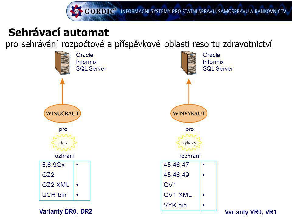Sehrávací automat pro sehrávání rozpočtové a příspěvkové oblasti resortu zdravotnictví Oracle Informix SQL Server Oracle Informix SQL Server pro rozhr