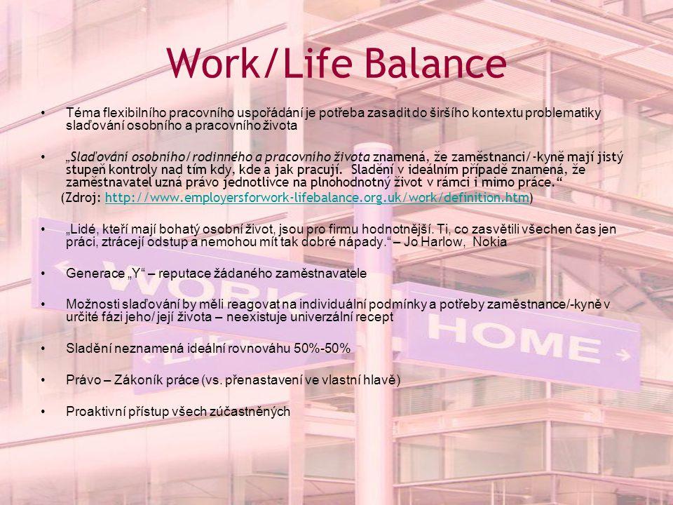 """Work/Life Balance Téma flexibilního pracovního uspořádání je potřeba zasadit do širšího kontextu problematiky slaďování osobního a pracovního života """" Slaďování osobního/rodinného a pracovního života znamená, že zaměstnanci/-kyně mají jistý stupeň kontroly nad tím kdy, kde a jak pracují."""