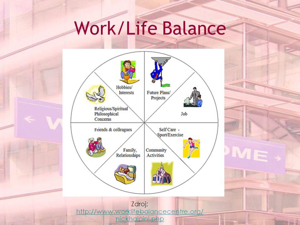 Work/Life Balance Zdroj: http://www.worklifebalancecentre.org/ nickhalpinl.php http://www.worklifebalancecentre.org/ nickhalpinl.php