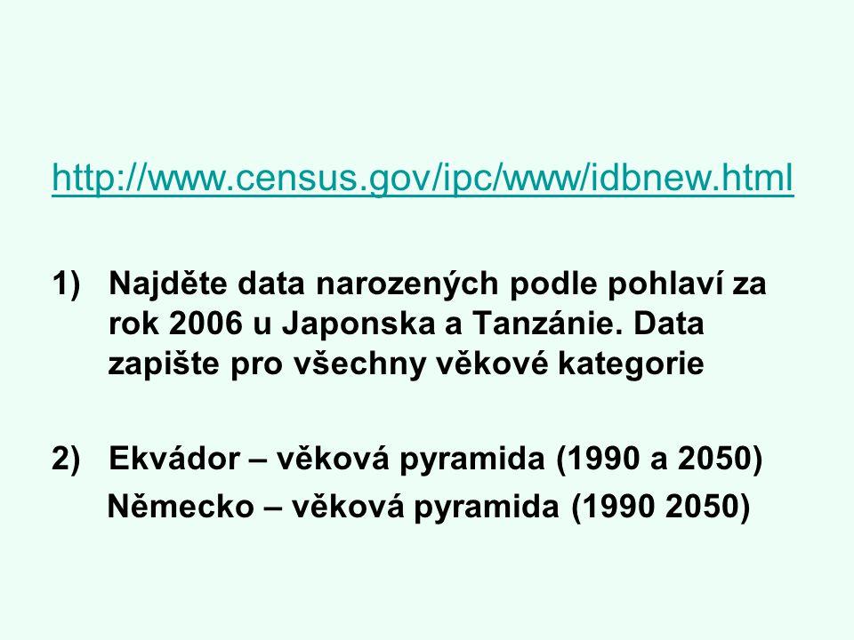 http://www.census.gov/ipc/www/idbnew.html 1)Najděte data narozených podle pohlaví za rok 2006 u Japonska a Tanzánie. Data zapište pro všechny věkové k