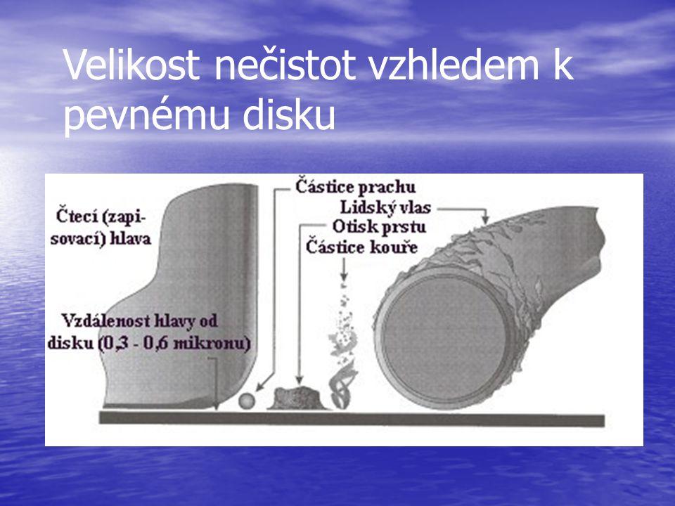 Velikost Průměr disků použitých ke konstrukci pevného disku 2