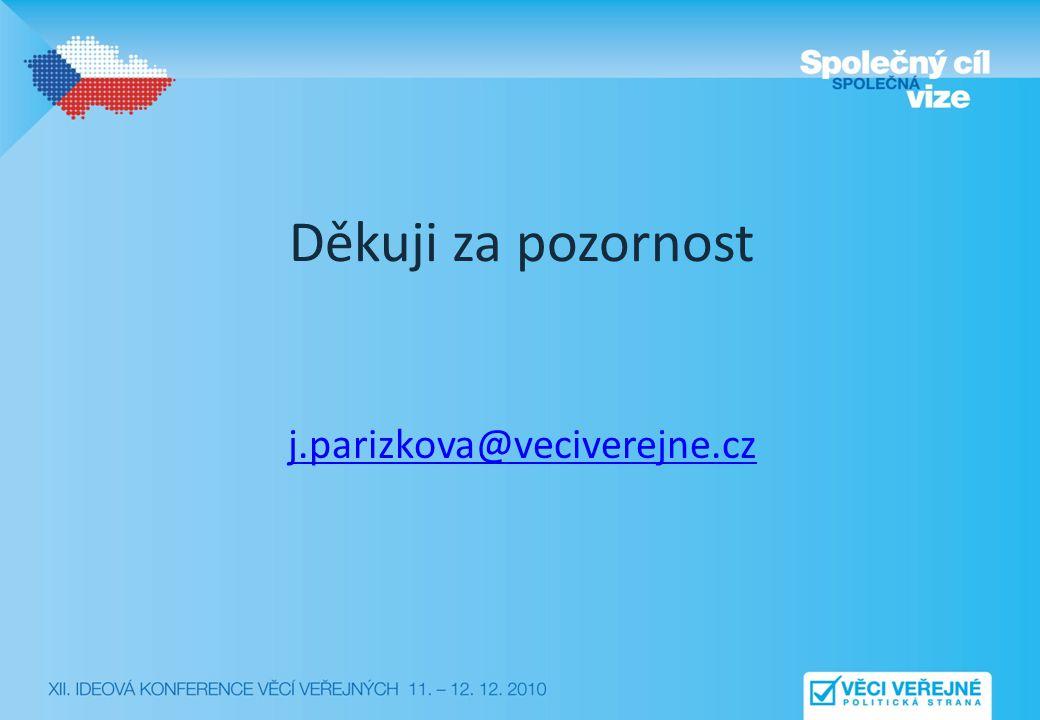 Děkuji za pozornost j.parizkova@veciverejne.cz