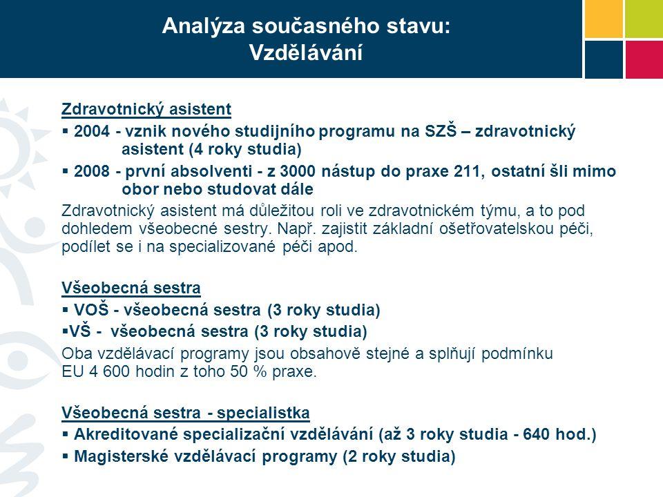 Návrh MZ ČR projednávání s MŠMT Nemá kompetence k samostatnému výkonu povolání  Základní oš.