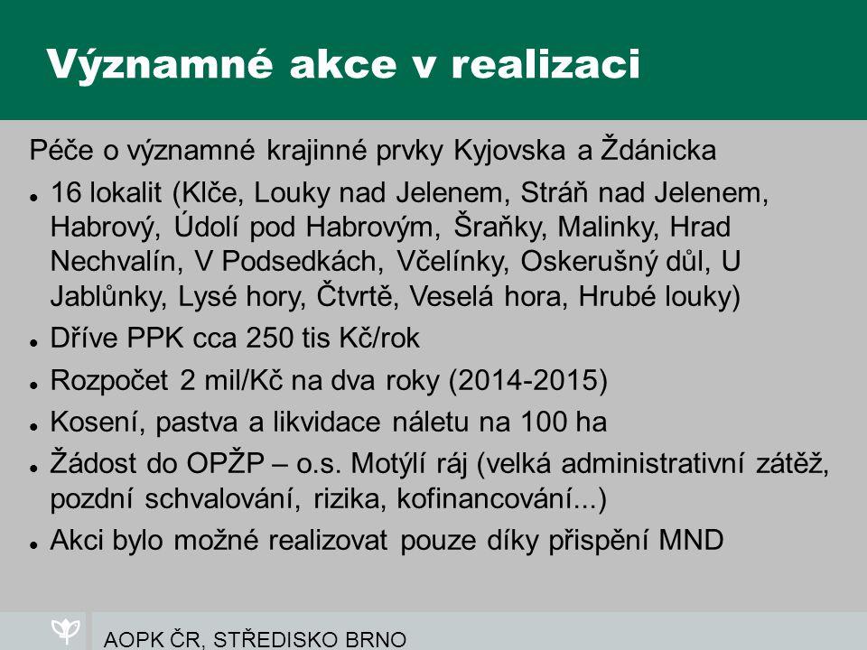 AOPK ČR, STŘEDISKO BRNO LIFE – Panonské stepi