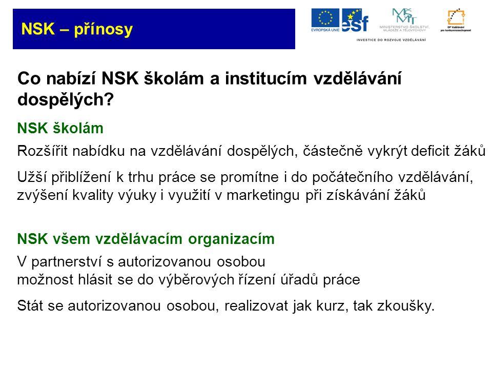 Co nabízí NSK školám a institucím vzdělávání dospělých? NSK školám Rozšířit nabídku na vzdělávání dospělých, částečně vykrýt deficit žáků Užší přiblíž