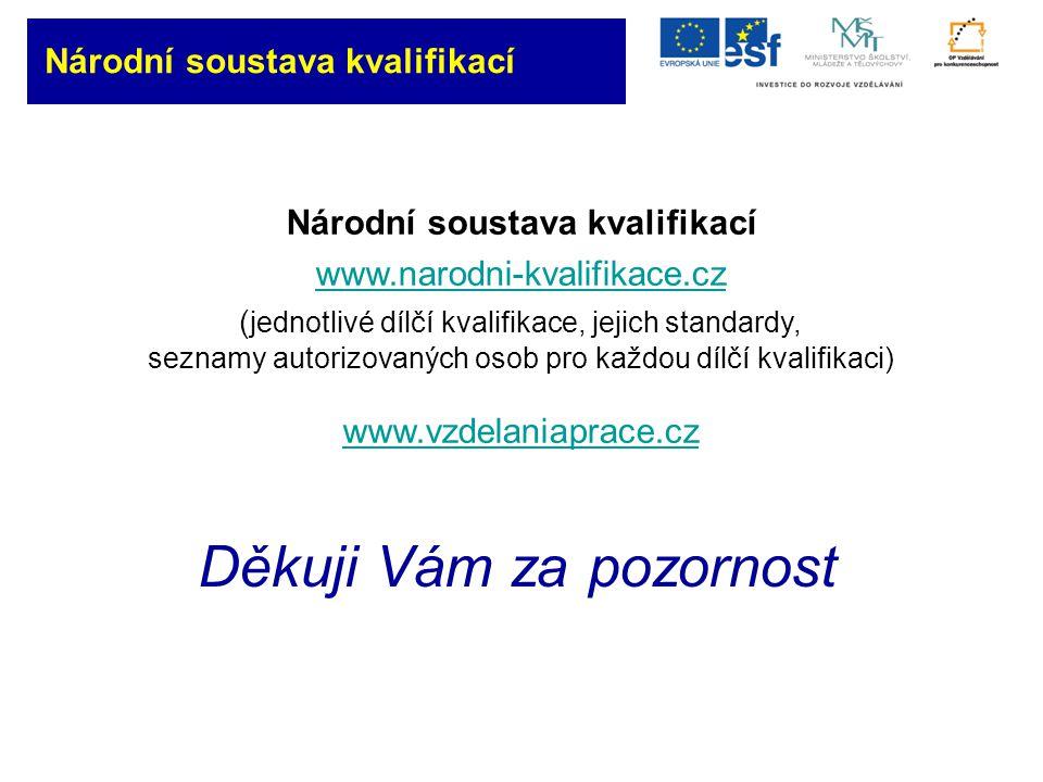 Národní soustava kvalifikací www.narodni-kvalifikace.cz ( jednotlivé dílčí kvalifikace, jejich standardy, seznamy autorizovaných osob pro každou dílčí