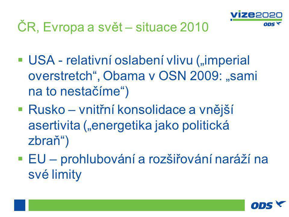 """ČR, Evropa a svět – situace 2010  USA - relativní oslabení vlivu (""""imperial overstretch , Obama v OSN 2009: """"sami na to nestačíme )  Rusko – vnitřní konsolidace a vnější asertivita (""""energetika jako politická zbraň )  EU – prohlubování a rozšiřování naráží na své limity"""