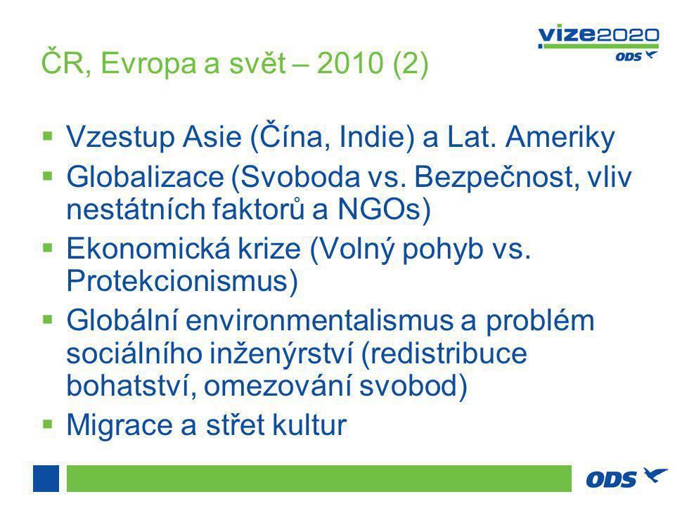 ČR, Evropa a svět – 2010 (2)  Vzestup Asie (Čína, Indie) a Lat.
