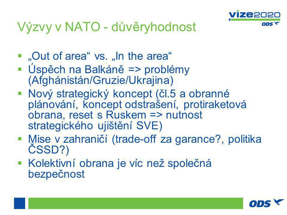 Výzvy v EU – český vliv  ČR: Intenzivní diskuse (jsme na výši) x Prosazování zájmů (jsme stále na štíru)  1.