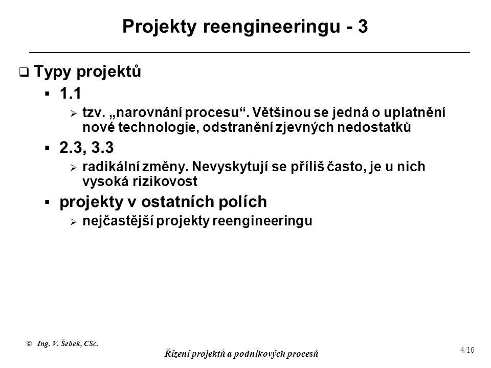 """© Ing. V. Šebek, CSc. Řízení projektů a podnikových procesů 4/10 Projekty reengineeringu - 3  Typy projektů  1.1  tzv. """"narovnání procesu"""". Většino"""