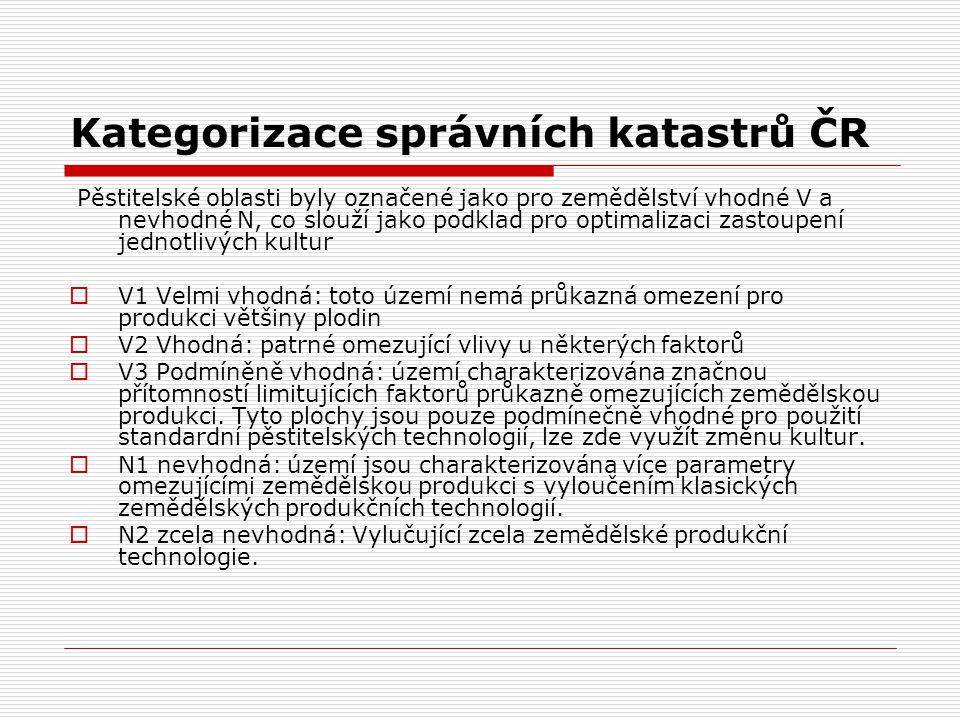 Kategorizace správních katastrů ČR Pěstitelské oblasti byly označené jako pro zemědělství vhodné V a nevhodné N, co slouží jako podklad pro optimaliza